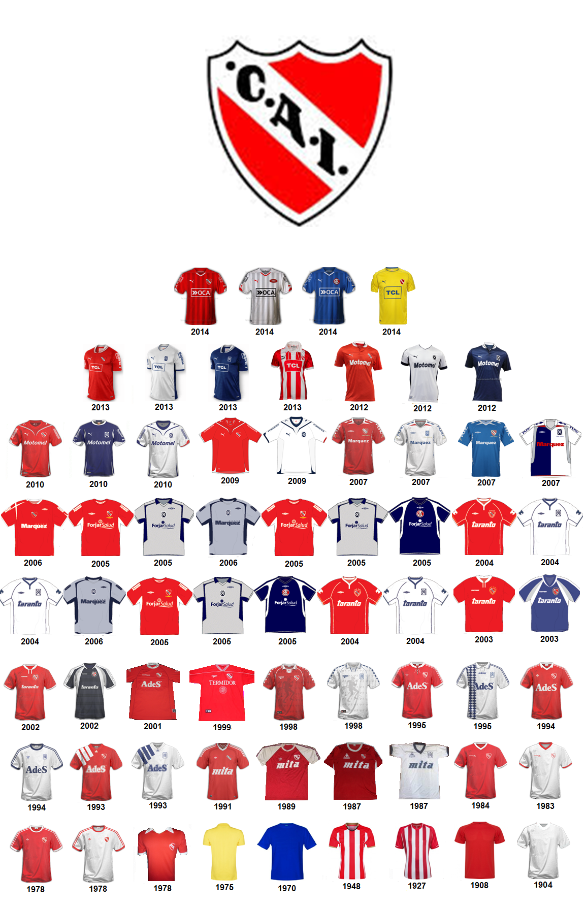 Image result for todas las camisetas de independiente